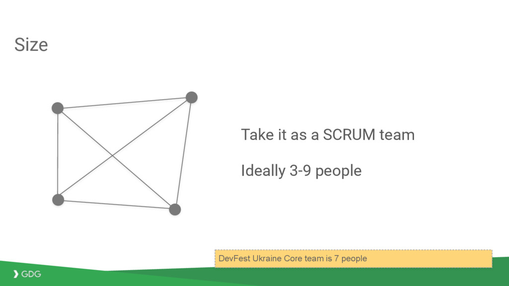 Size Take it as a SCRUM team Ideally 3-9 people...