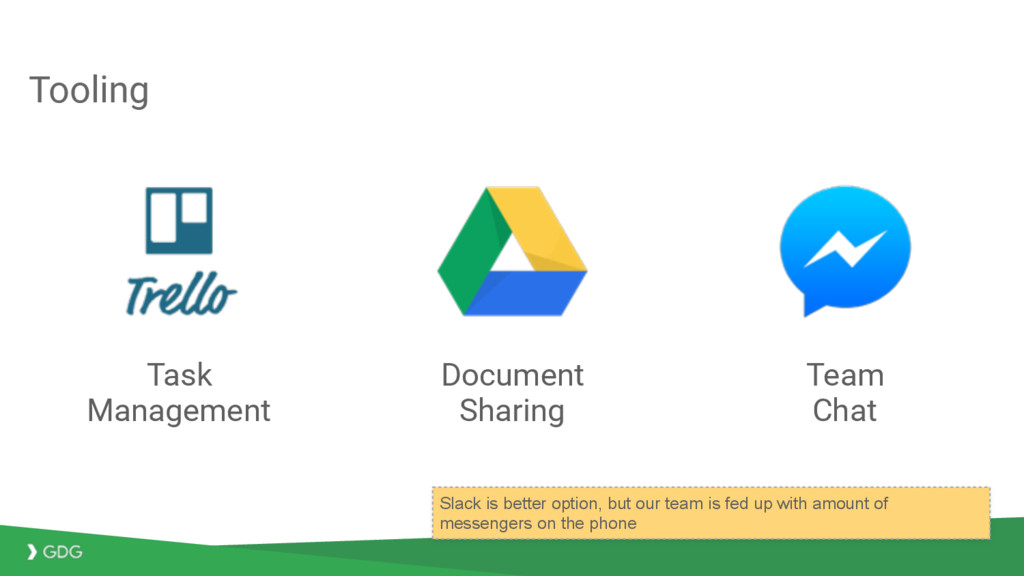 Tooling Task Management Document Sharing Team C...