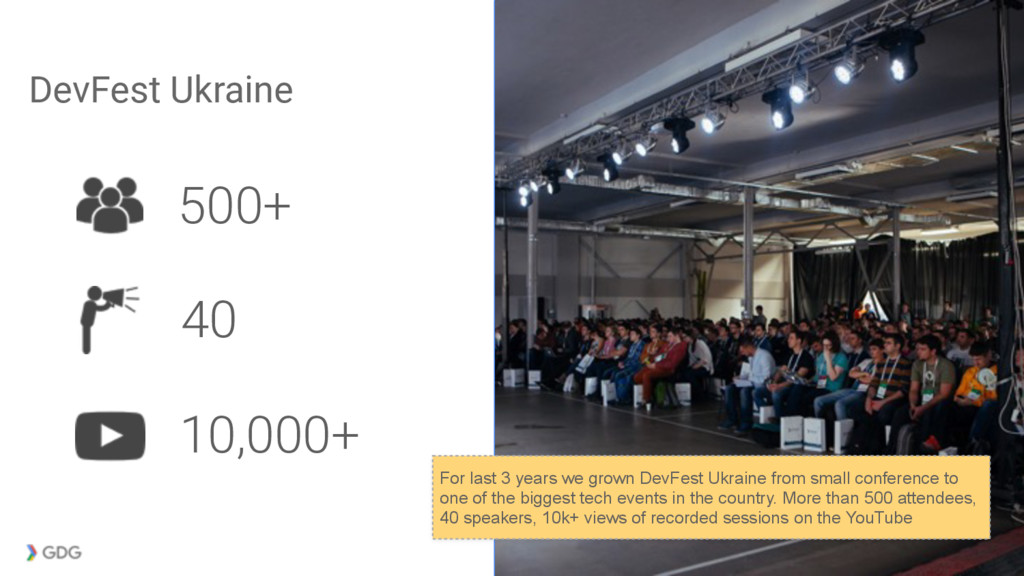 DevFest Ukraine 500+ 40 10,000+ For last 3 year...