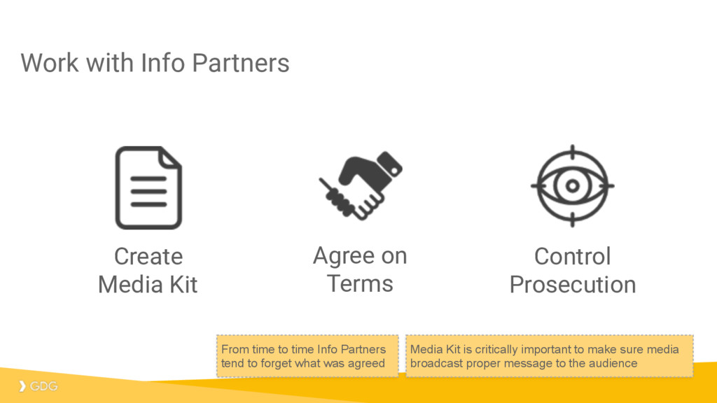 Work with Info Partners Create Media Kit Agree ...