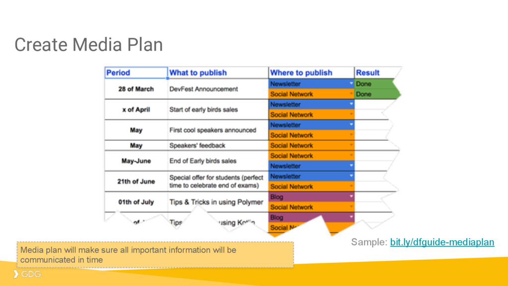 Create Media Plan Sample: bit.ly/dfguide-mediap...