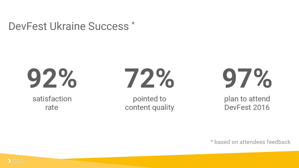 DevFest Ukraine Success * 92% satisfaction rate...