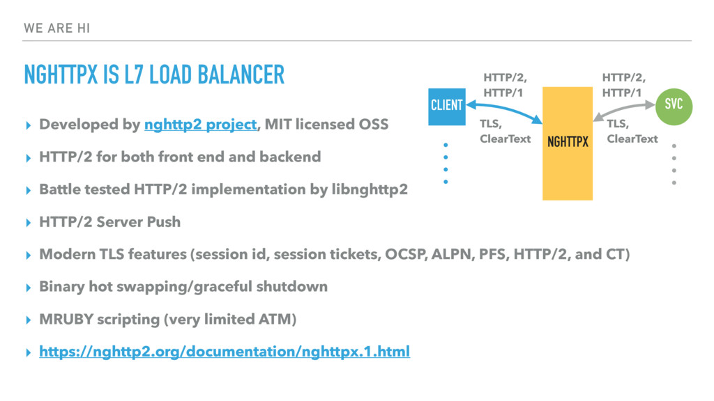 WE ARE HI NGHTTPX IS L7 LOAD BALANCER ▸ Develop...