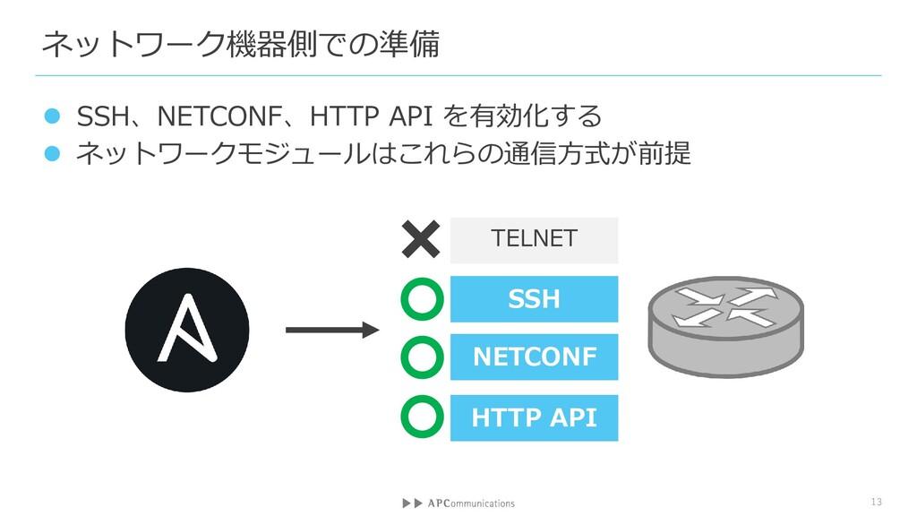 ネットワーク機器側での準備  SSH、NETCONF、HTTP API を有効化する  ネ...