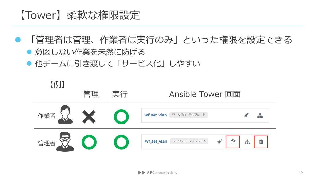 管理 実行 Ansible Tower 画面 【Tower】柔軟な権限設定  「管理者は管理...