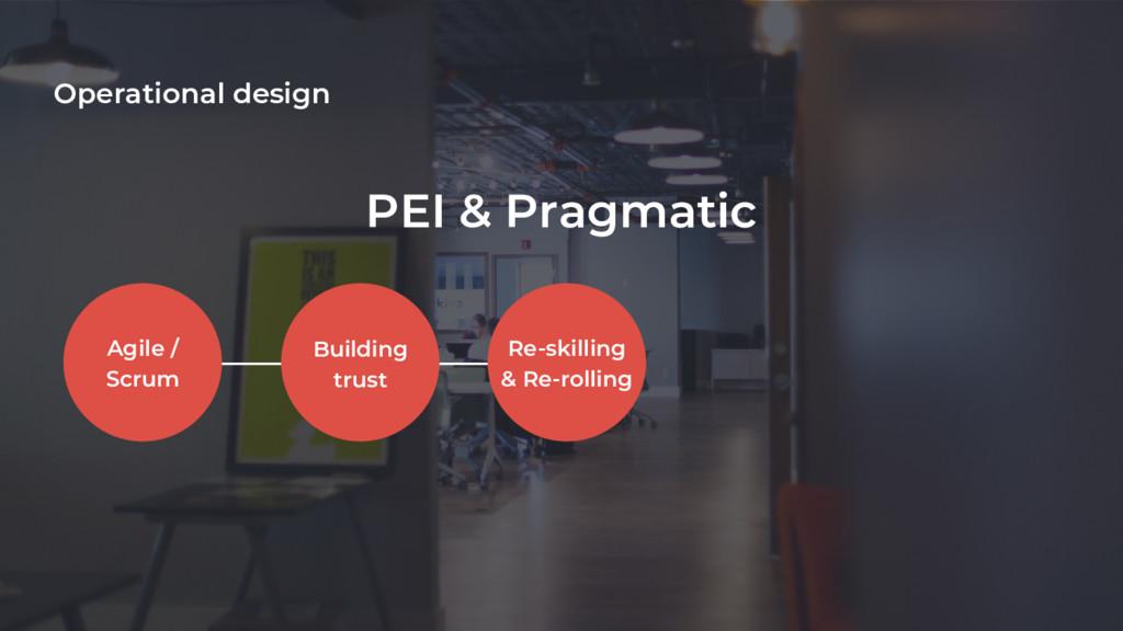 Operational design Agile / Scrum Re-skilling & ...