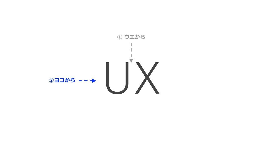 UX ① ウエから ②ヨコから