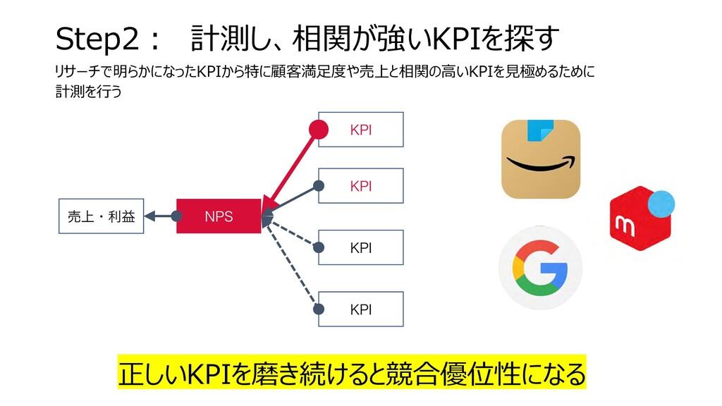 Step2︓ 計測し、相関が強いKPIを探す ച্ɾརӹ ,1* /14 ,1* ,1* ,1...