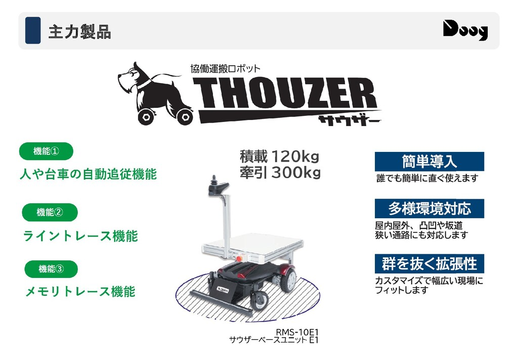 主力製品 協働運搬ロボット