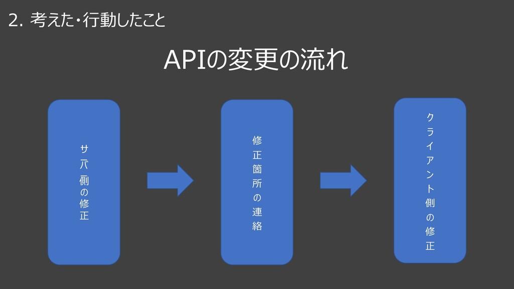 2. 考えた・⾏動したこと APIの変更の流れ サ ー バ ー 側 の 修 正 修 正 箇 所...
