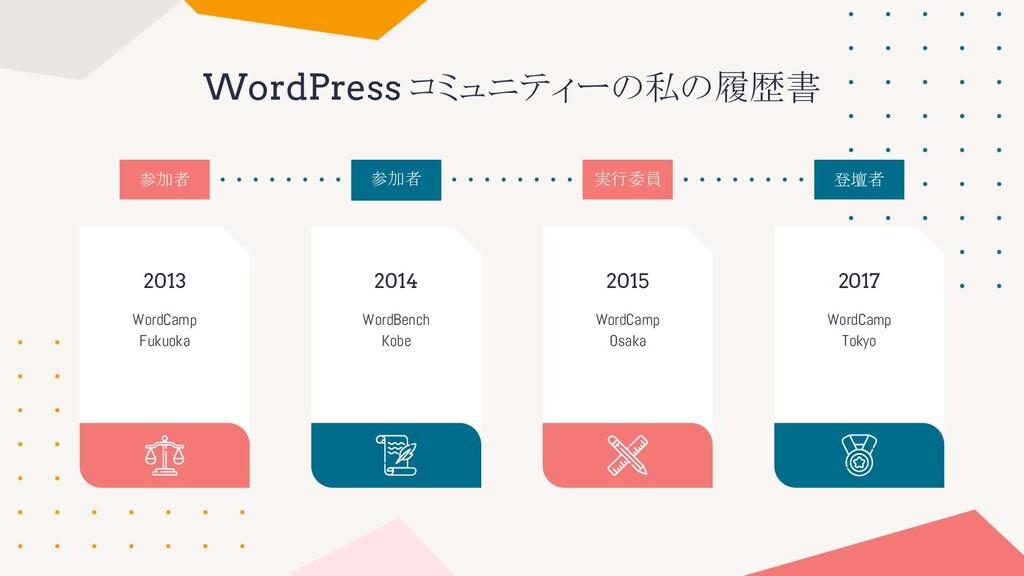 WordPress コミュニティーの私の履歴書 2013 WordCamp Fukuoka 2...