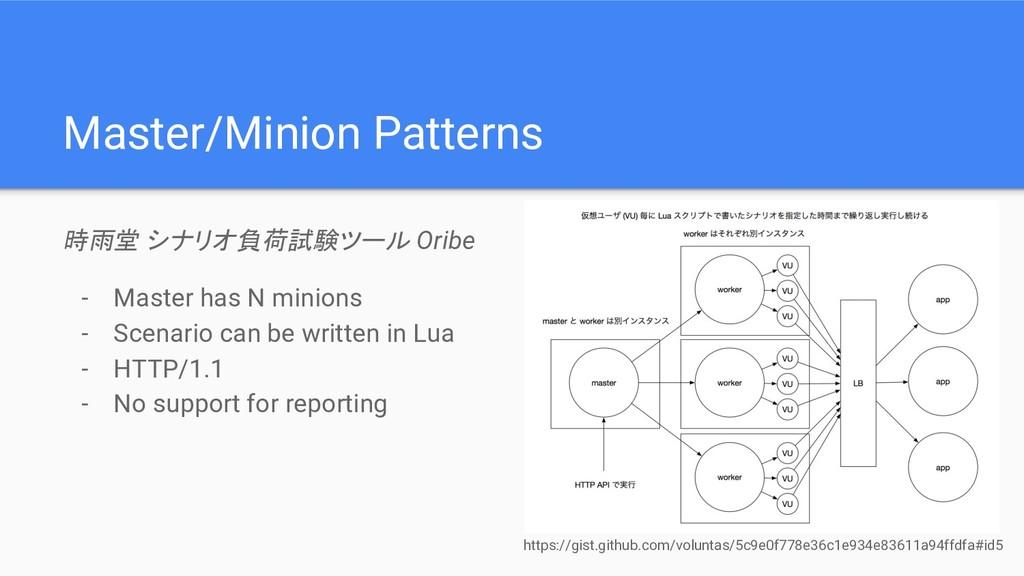 Master/Minion Patterns 時雨堂 シナリオ負荷試験ツール Oribe - ...