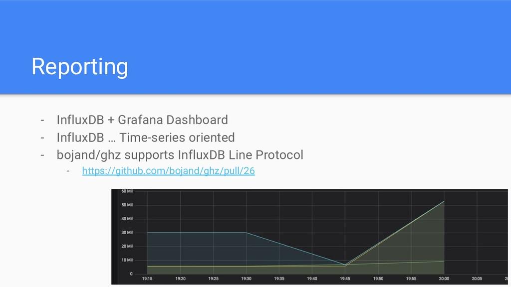 Reporting - InfluxDB + Grafana Dashboard - Infl...