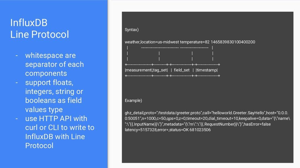 InfluxDB Line Protocol - whitespace are separat...
