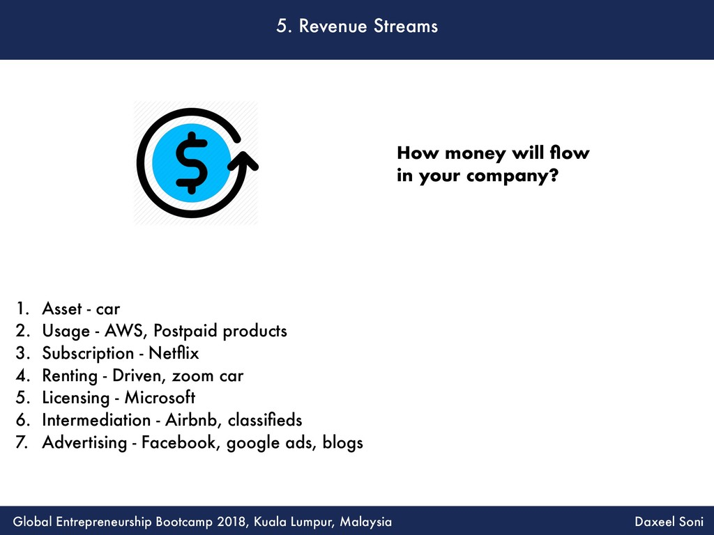 5. Revenue Streams 1. Asset - car 2. Usage - AW...