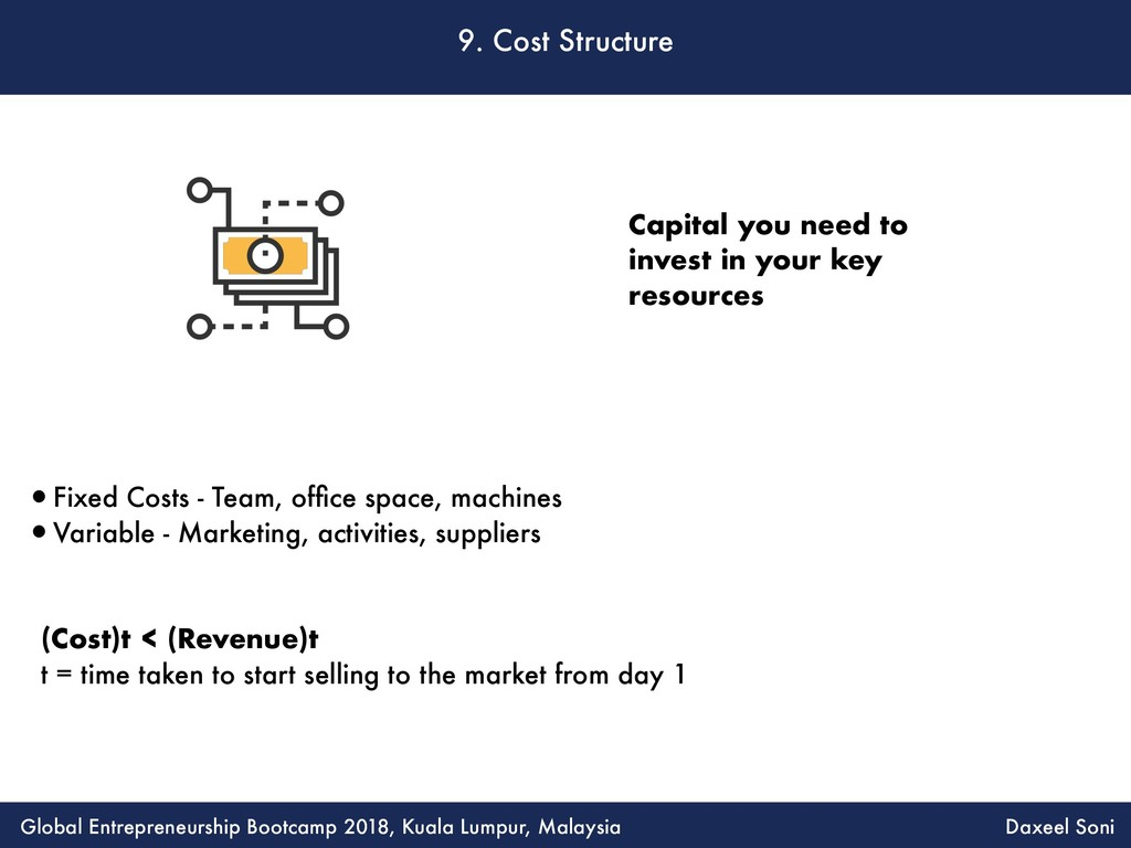 9. Cost Structure •Fixed Costs - Team, office sp...