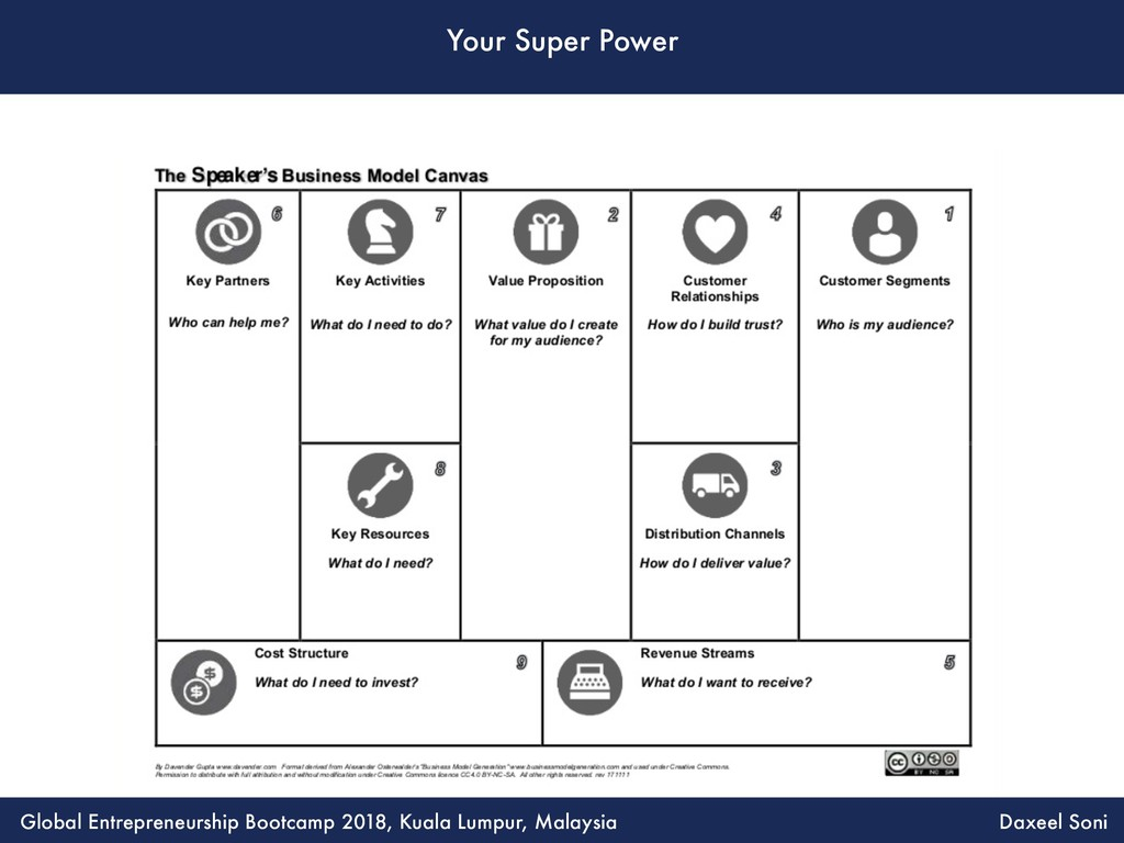 Your Super Power Global Entrepreneurship Bootca...