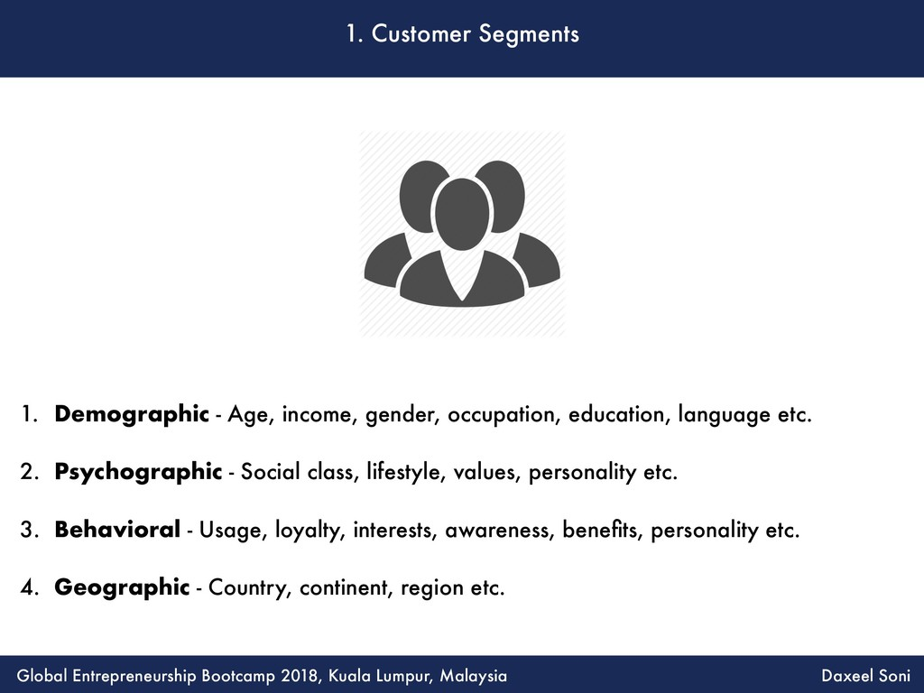 1. Customer Segments 1. Demographic - Age, inco...