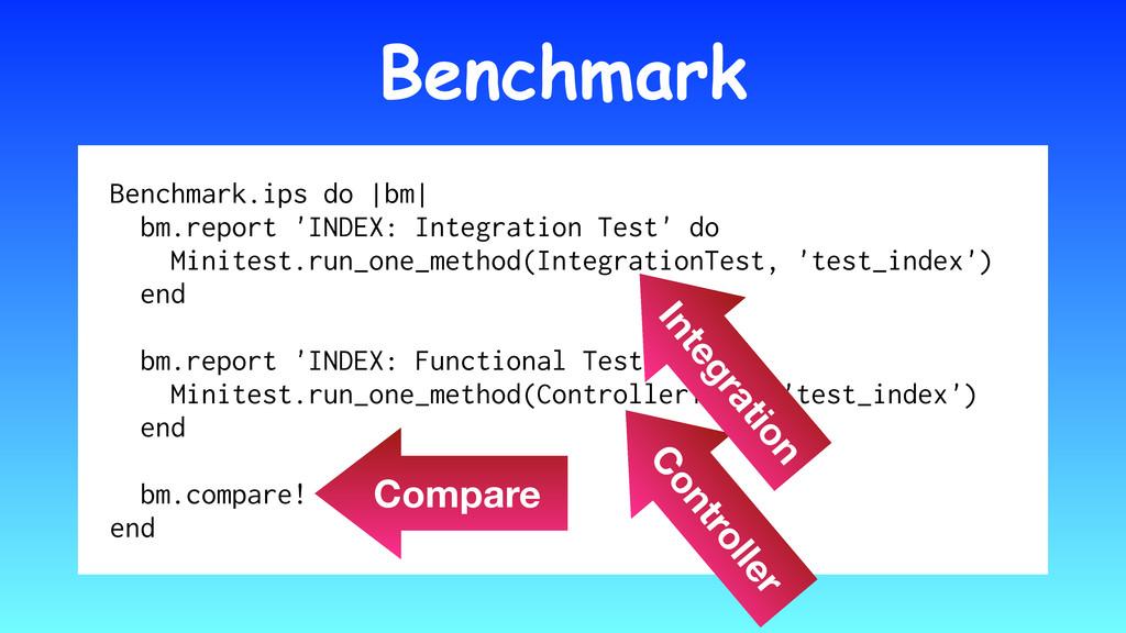Benchmark Benchmark.ips do |bm| bm.report 'INDE...