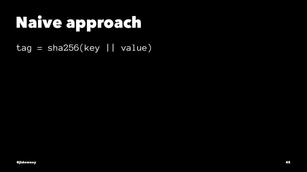 Naive approach tag = sha256(key    value) @jtdo...