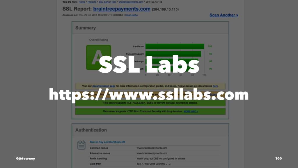 SSL Labs https://www.ssllabs.com @jtdowney 100