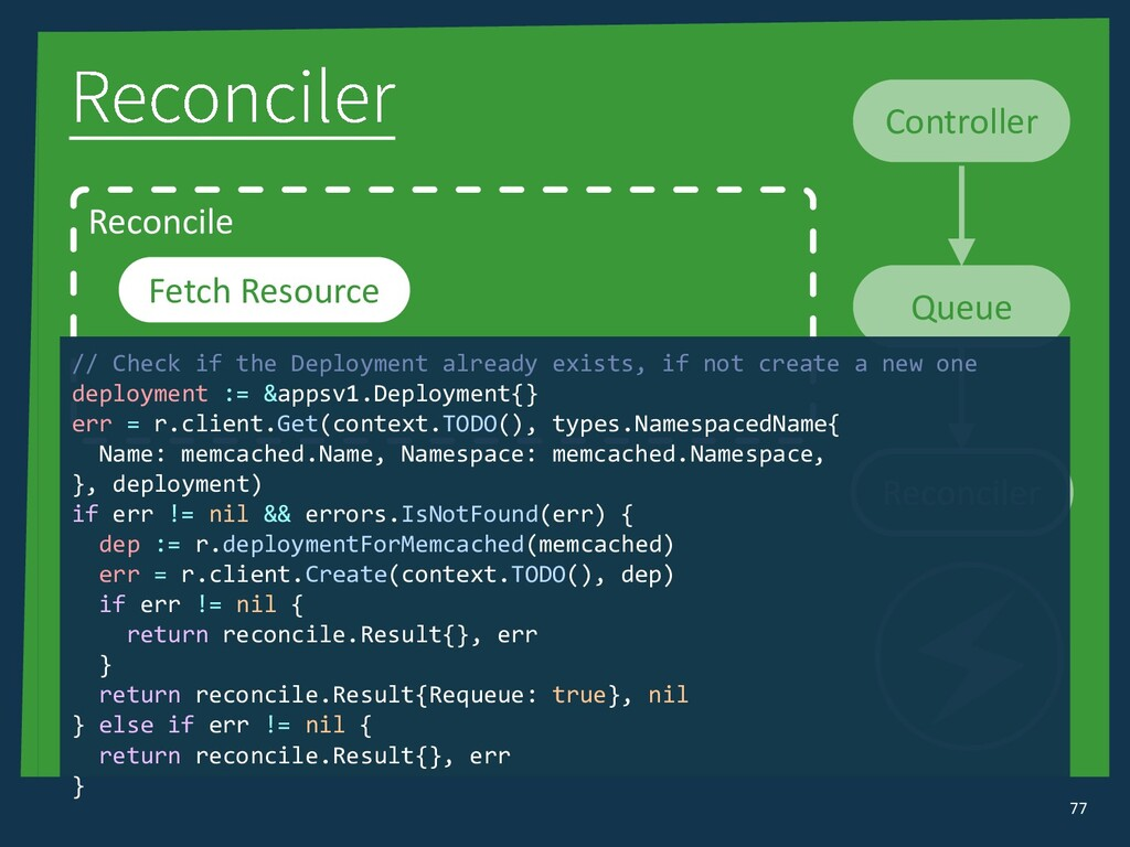 Queue Controller 77 Reconcile Fetch Resource //...