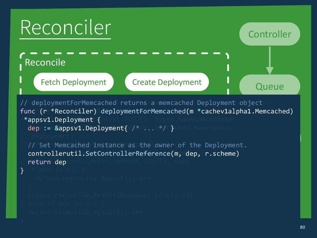 Queue Controller 80 Reconcile Fetch Resource Cr...