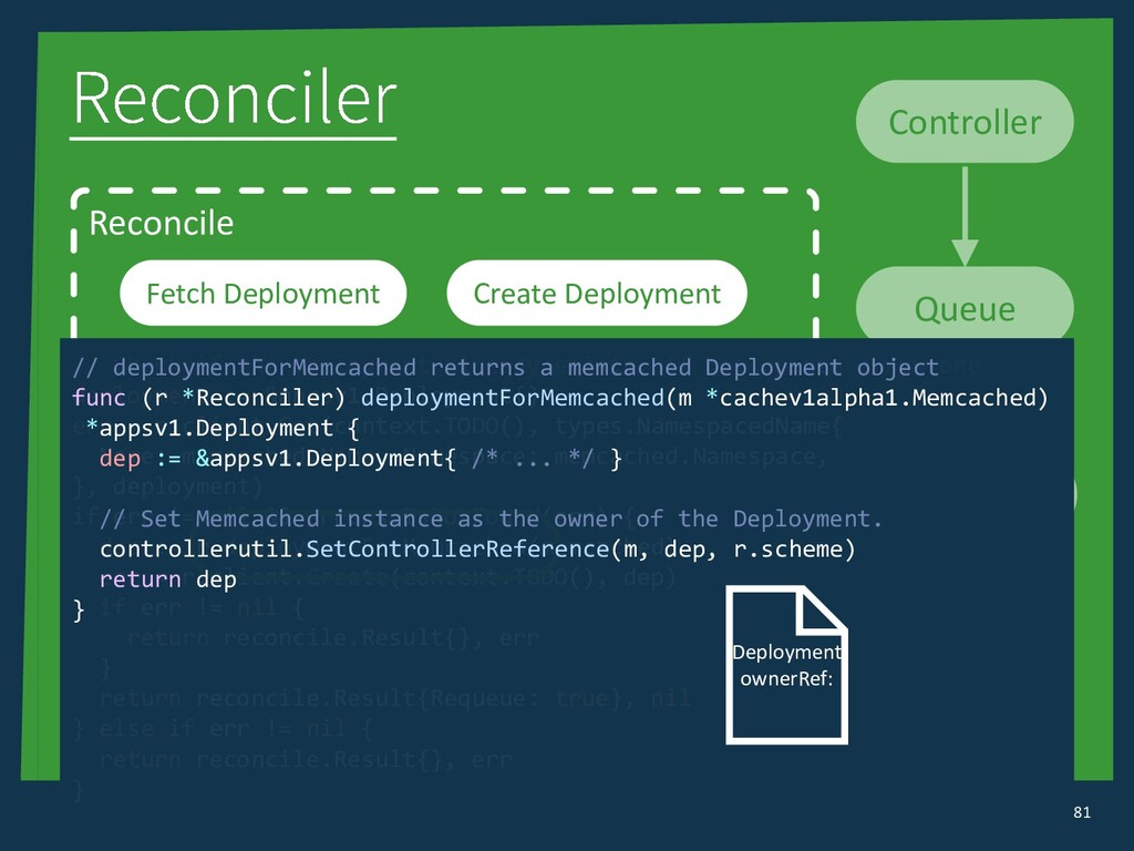Queue Controller 81 Reconcile Fetch Resource Cr...