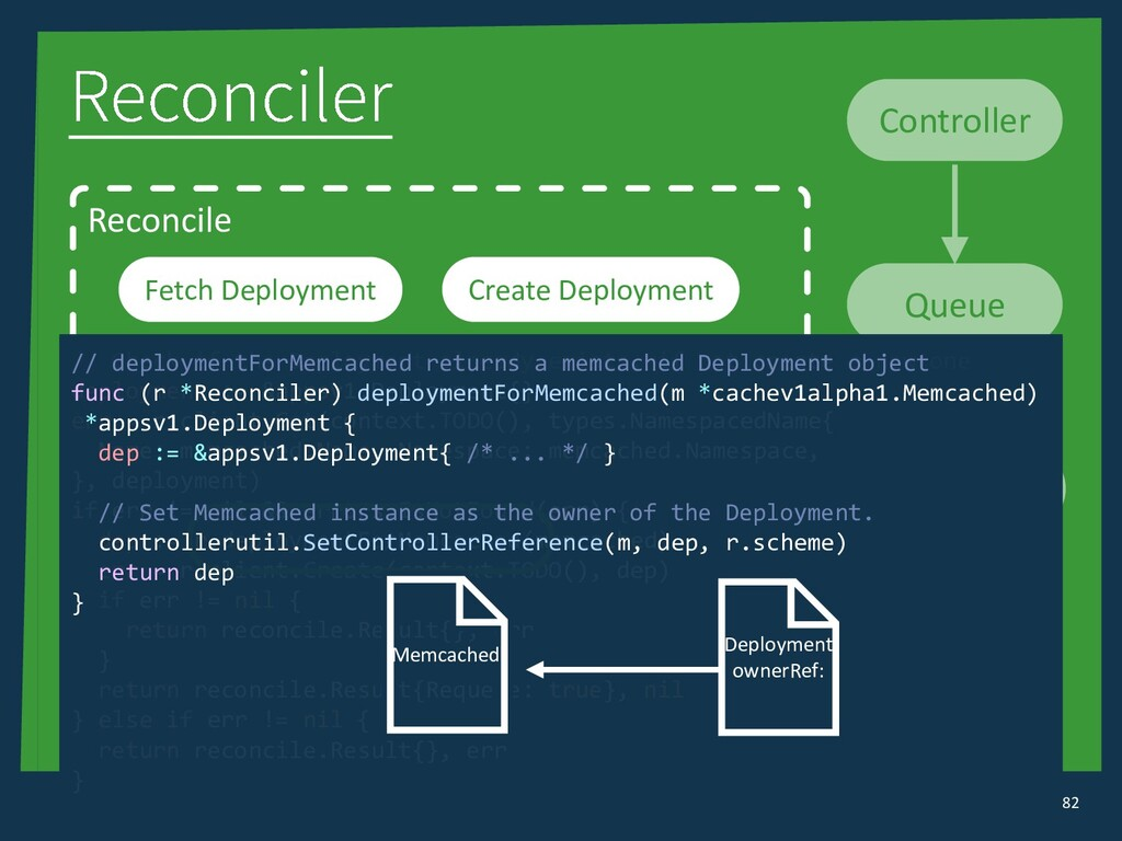 Queue Controller 82 Reconcile Fetch Resource Cr...
