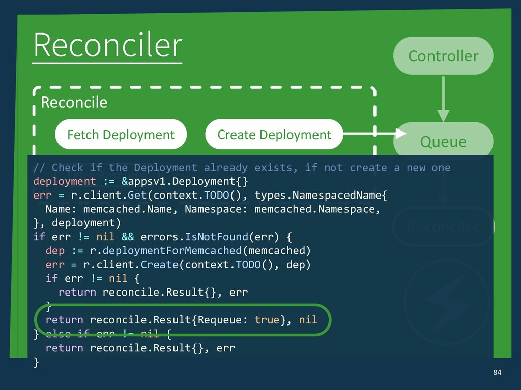 Queue Controller 84 Reconcile Fetch Resource Cr...