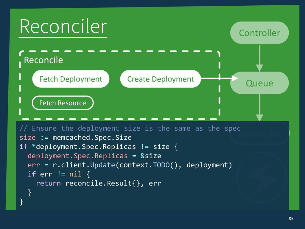 Queue Controller 85 Reconcile Fetch Resource Cr...
