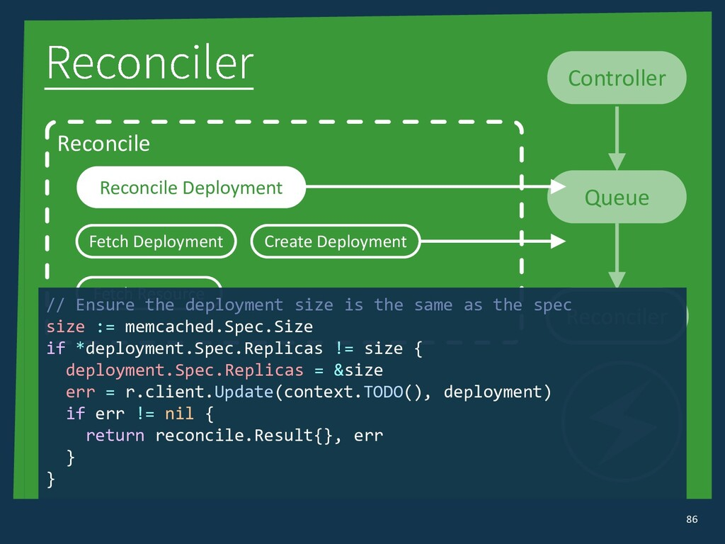 Queue Controller 86 Reconcile Fetch Resource Cr...