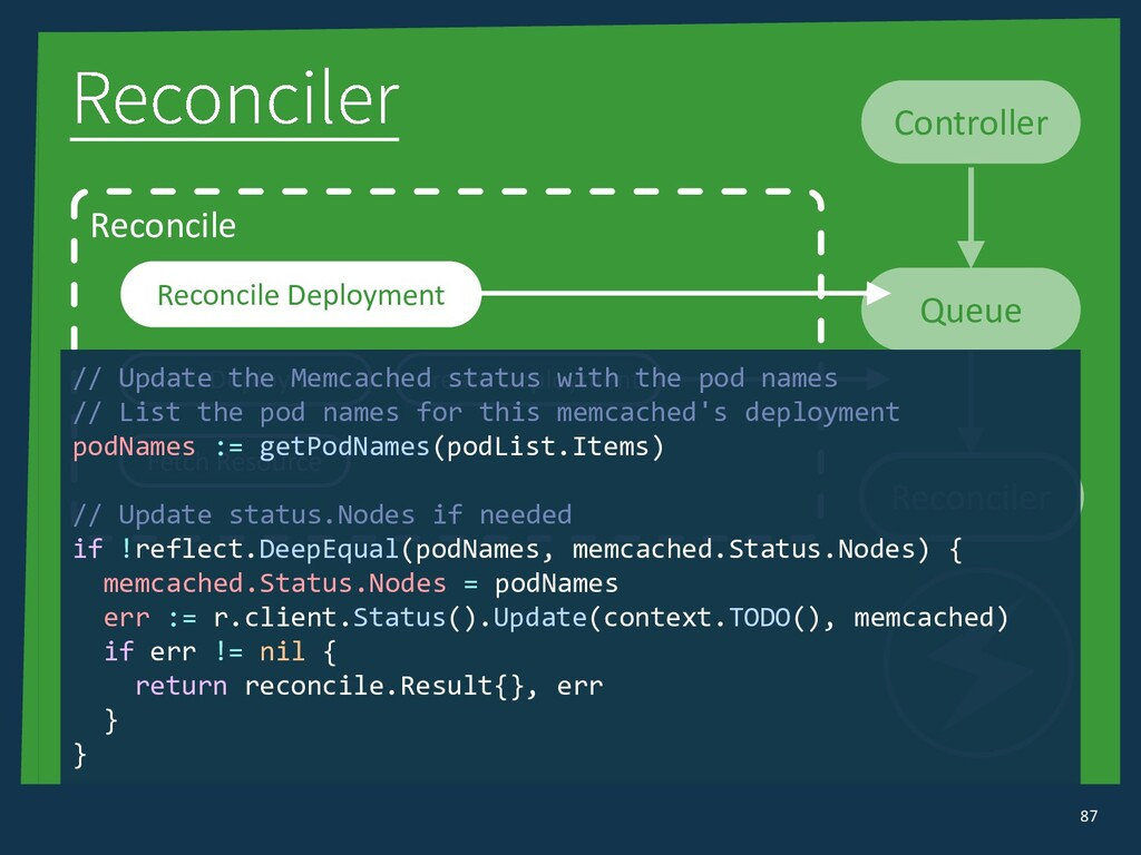 Queue Controller 87 Reconcile Fetch Resource Cr...