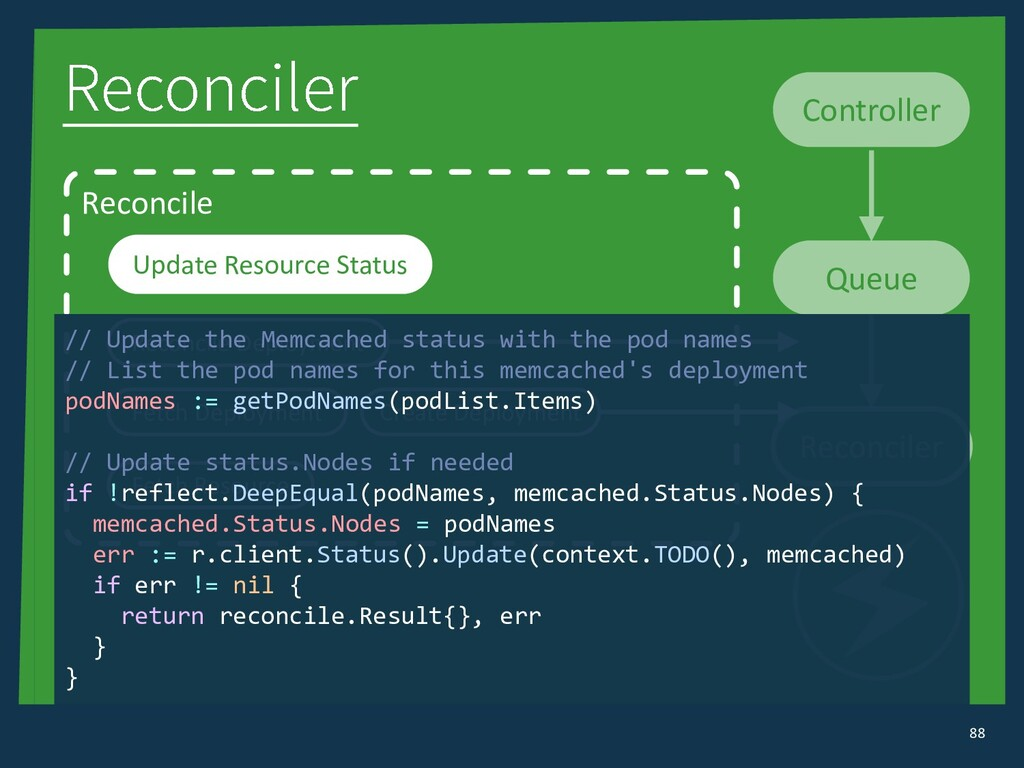 Queue Controller 88 Reconcile Fetch Resource Cr...