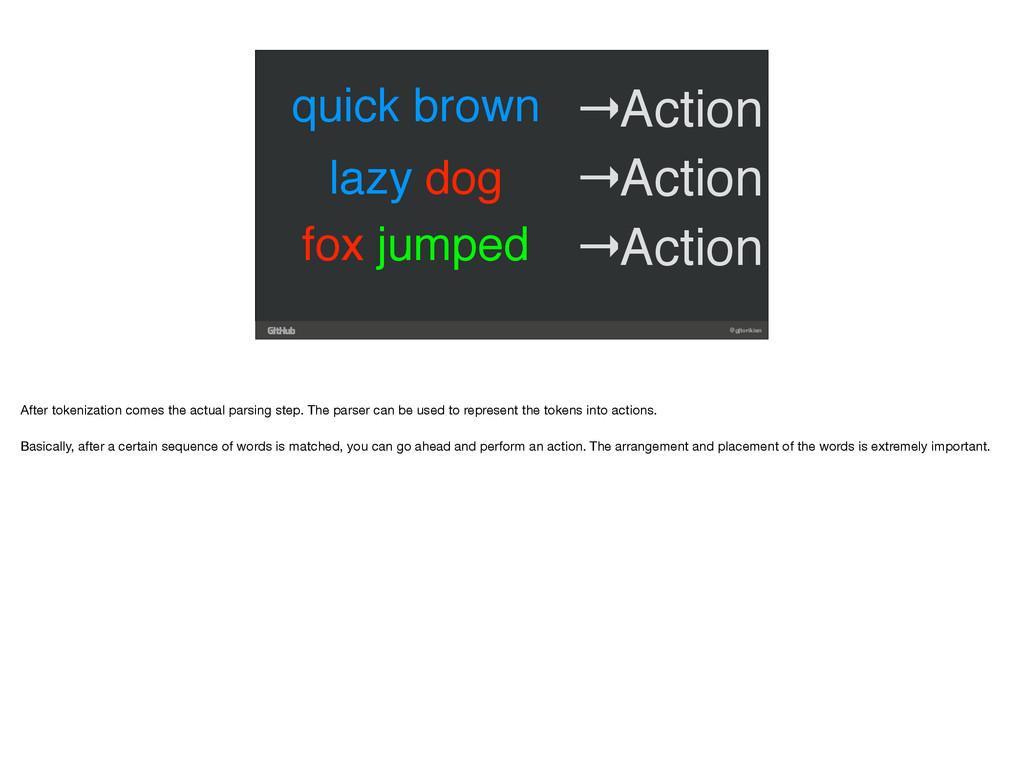 @gjtorikian quick brown fox →Action lazy dog →A...