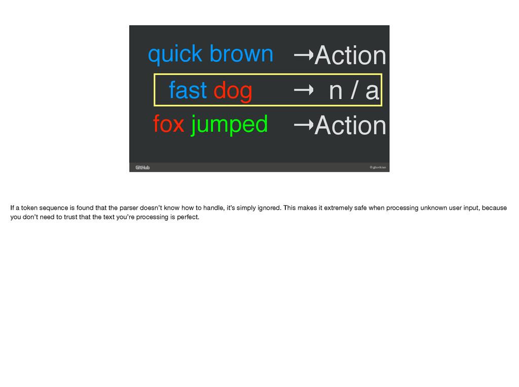 @gjtorikian quick brown fox →Action fast dog → ...
