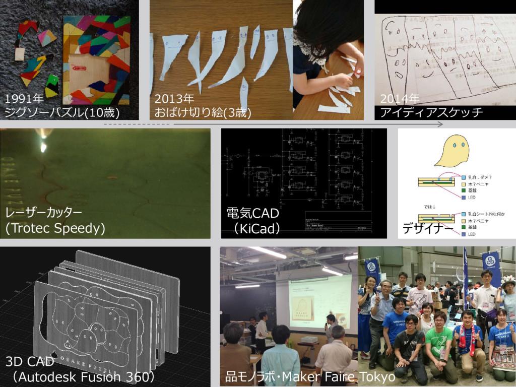 レーザーカッター (Trotec Speedy) 3D CAD (Autodesk Fusio...