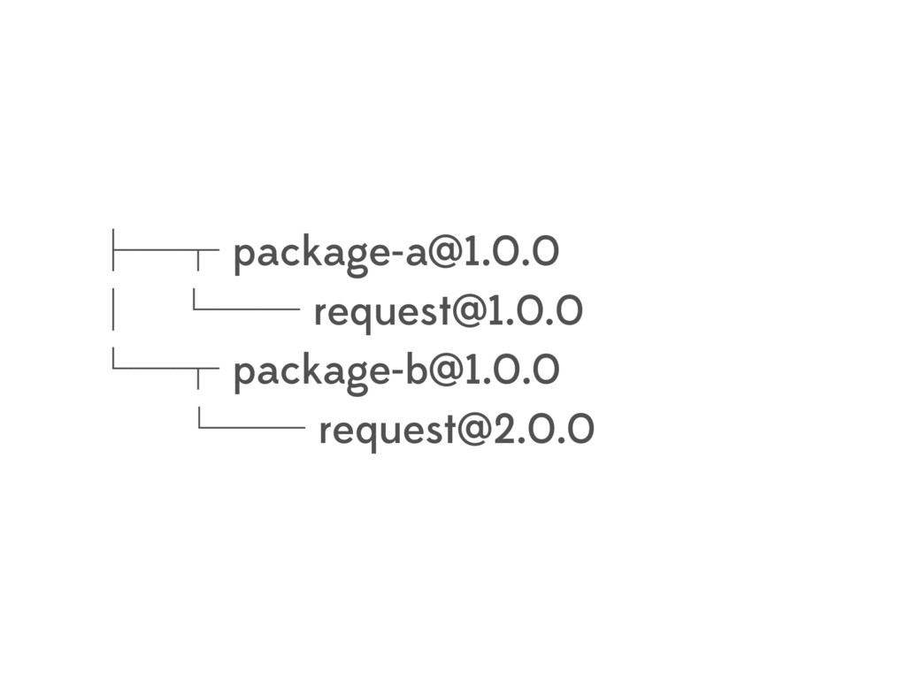 ├─┬ package-a@1.0.0 │ └── request@1.0.0 └─┬ pac...