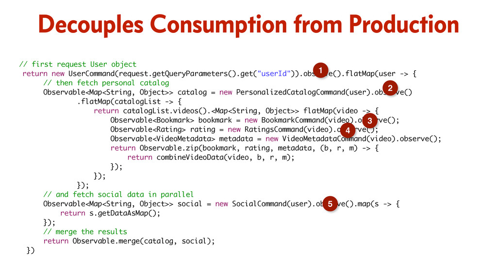 Decouples Consumption from Production // first ...