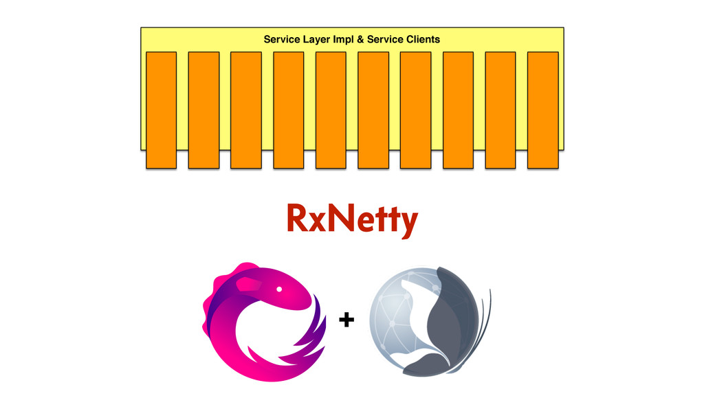 Service Layer Impl & Service Clients RxNetty +
