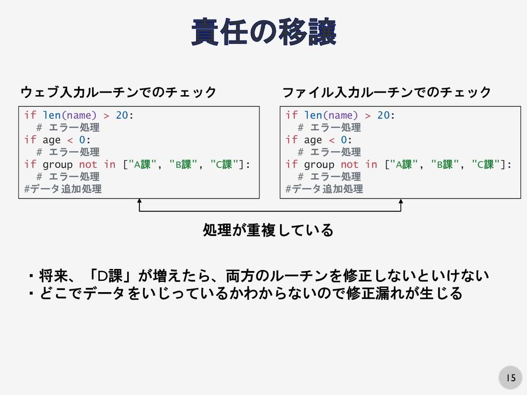 15 if len(name) > 20: # エラー処理 if age < 0: # エラー...