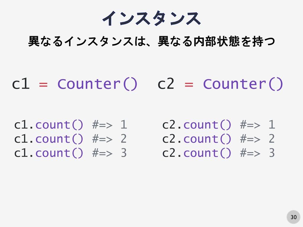 30 c1 = Counter() c1.count() #=> 1 c1.count() #...