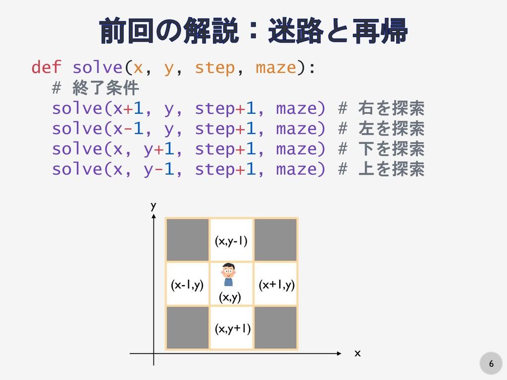 6 def solve(x, y, step, maze): # 終了条件 solve(x+1...