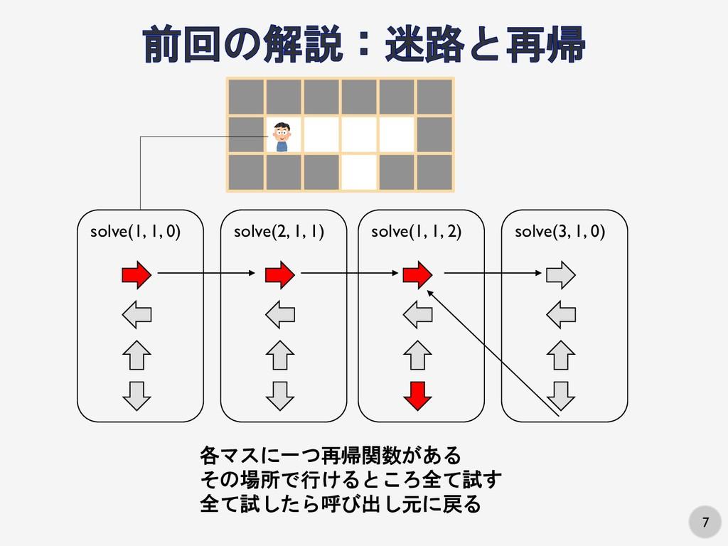 7 solve(1, 1, 0) solve(2, 1, 1) solve(1, 1, 2) ...