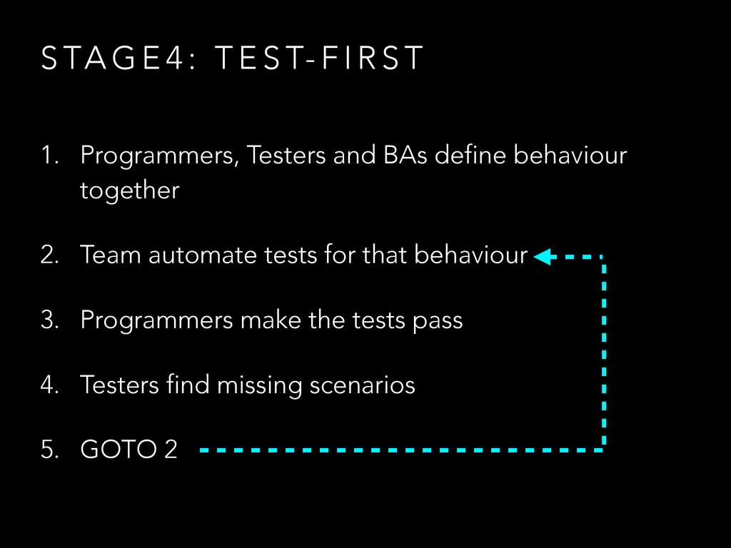 S TA G E 4 : T E S T- F I R S T 1. Programmers,...