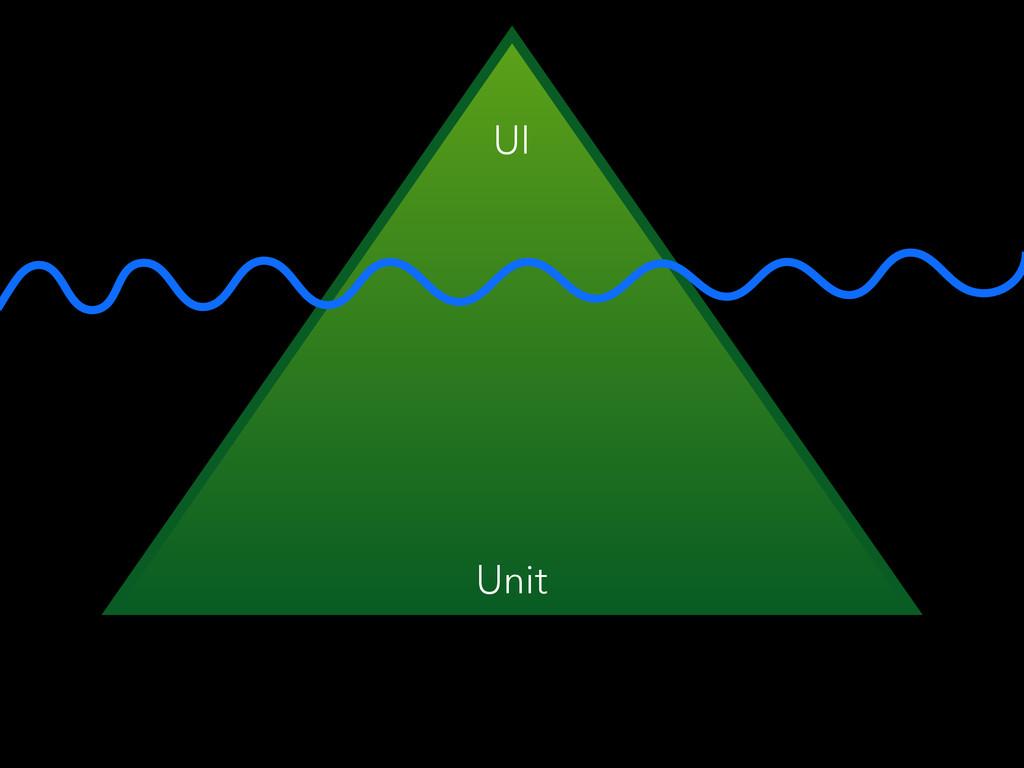 UI Unit