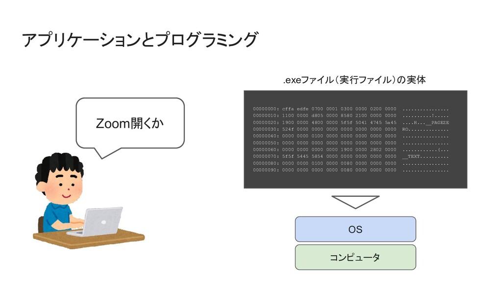 アプリケーションとプログラミング 00000000: cffa edfe 0700 0001 ...