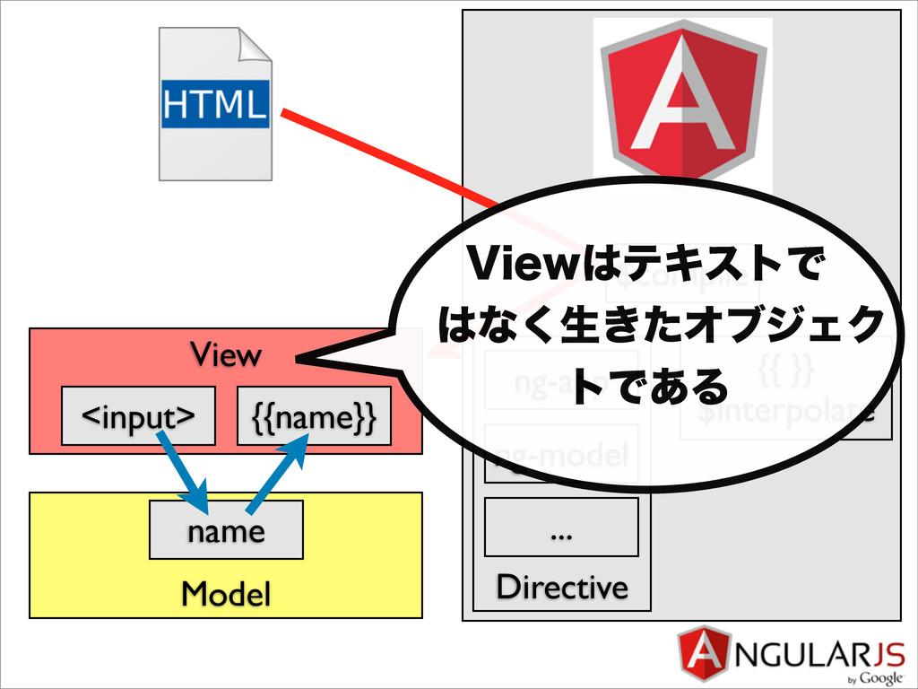 $compile {{ }} $interpolate Directive ng-app ng...