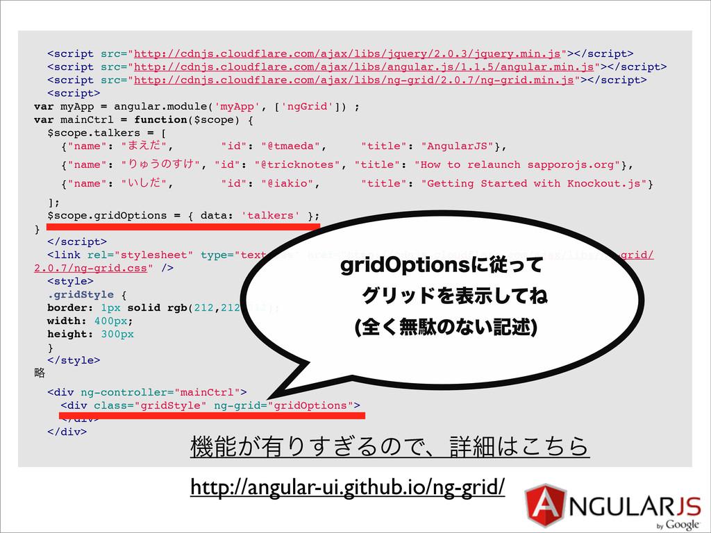 """<script src=""""http://cdnjs.cloudflare.com/ajax/l..."""