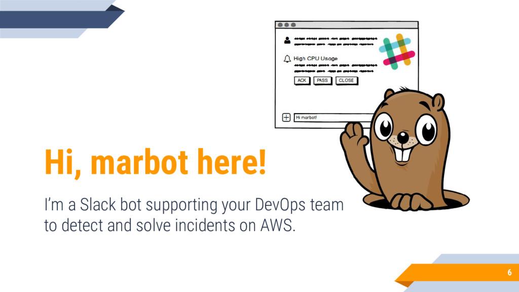 Hi, marbot here! I'm a Slack bot supporting you...